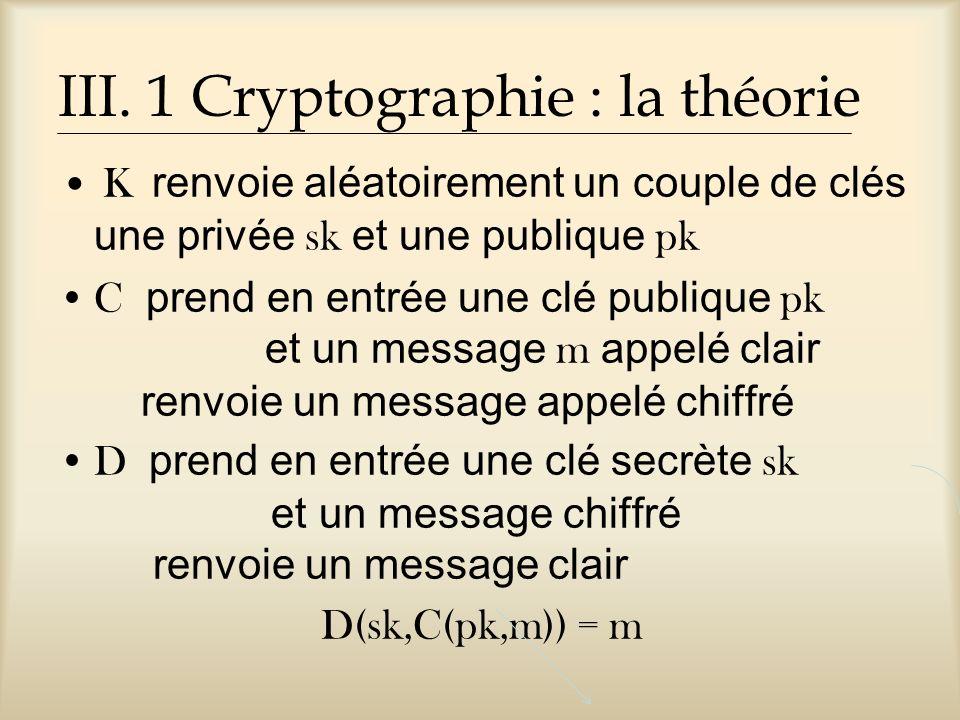 III. 1 Cryptographie : la théorie K renvoie aléatoirement un couple de clés une privée sk et une publique pk C prend en entrée une clé publique pk et