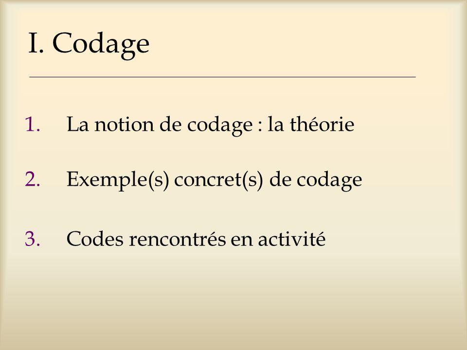 I. Codage 1.La notion de codage : la théorie 2.Exemple(s) concret(s) de codage 3.Codes rencontrés en activité