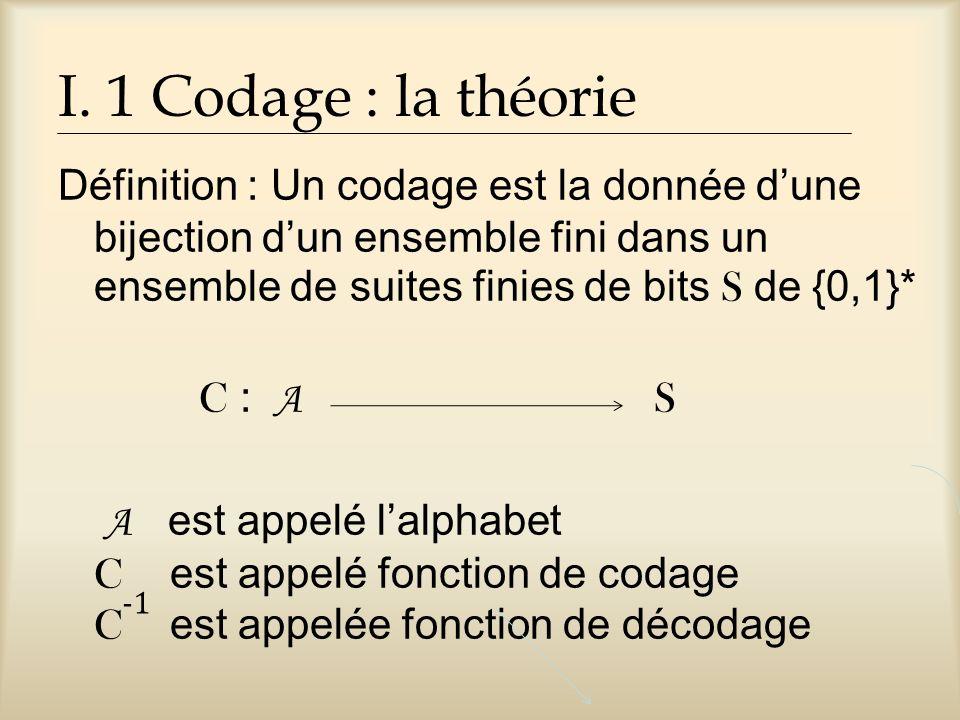 I. 1 Codage : la théorie Définition : Un codage est la donnée dune bijection dun ensemble fini dans un ensemble de suites finies de bits S de {0,1}* C