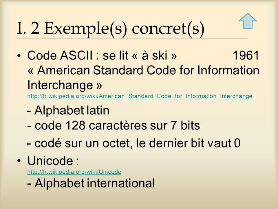 I. 2 Exemple(s) concret(s) Code ASCII : se lit « à ski » 1961 « American Standard Code for Information Interchange » http://fr.wikipedia.org/wiki/Amer