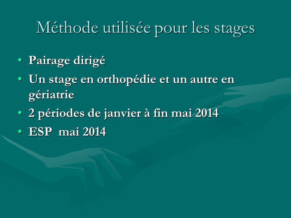 Méthode utilisée pour les stages Pairage dirigéPairage dirigé Un stage en orthopédie et un autre en gériatrieUn stage en orthopédie et un autre en gér