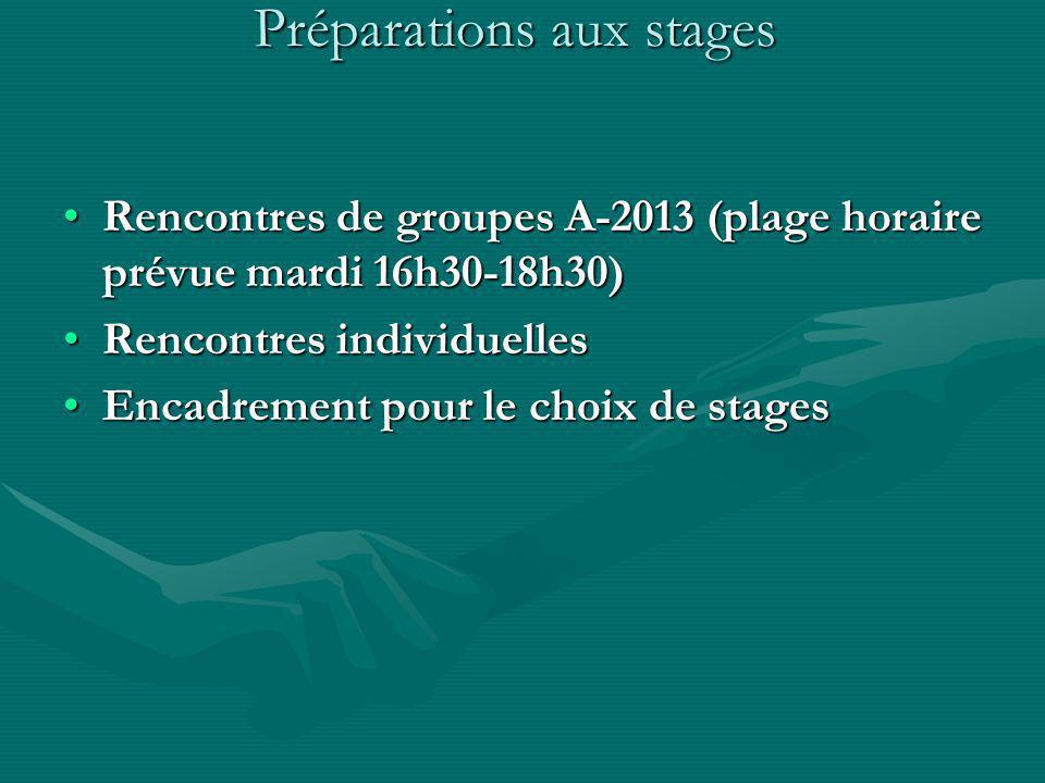 Préparations aux stages Préparations aux stages Rencontres de groupes A-2013 (plage horaire prévue mardi 16h30-18h30)Rencontres de groupes A-2013 (pla