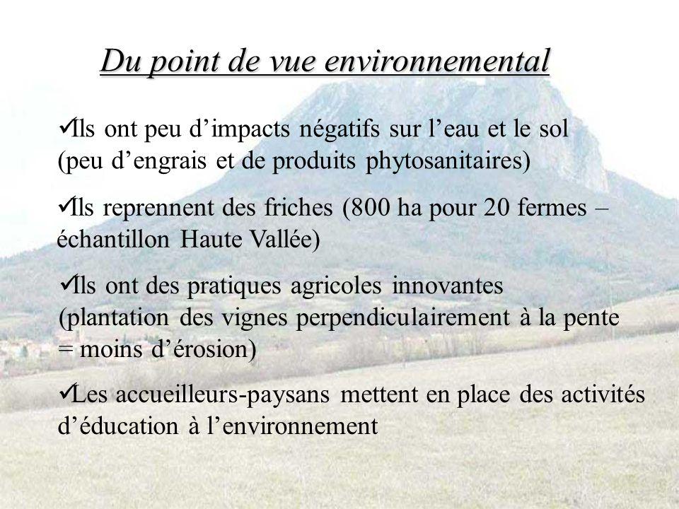 Partie II Les caractéristiques des fermes répondent à certaines des problématiques du territoire