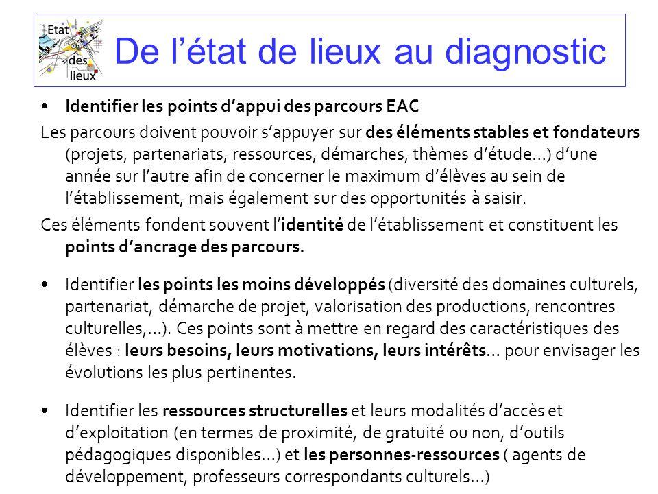 De létat de lieux au diagnostic Identifier les points dappui des parcours EAC Les parcours doivent pouvoir sappuyer sur des éléments stables et fondat
