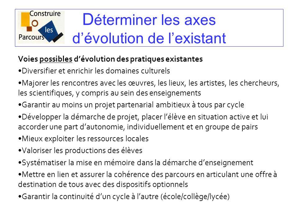 D éterminer les axes dévolution de lexistant Voies possibles dévolution des pratiques existantes Diversifier et enrichir les domaines culturels Majore