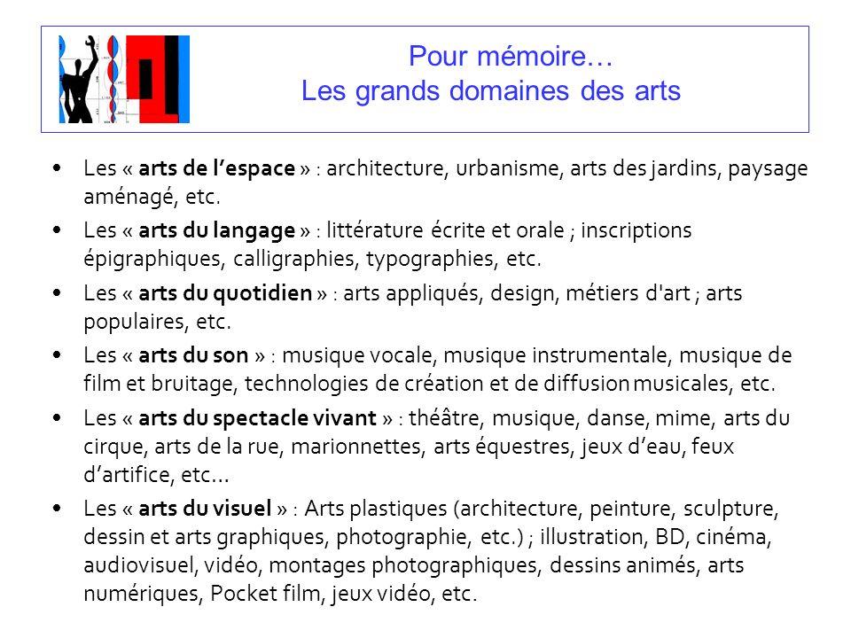 Pour mémoire… Les grands domaines des arts Les « arts de lespace » : architecture, urbanisme, arts des jardins, paysage aménagé, etc. Les « arts du la