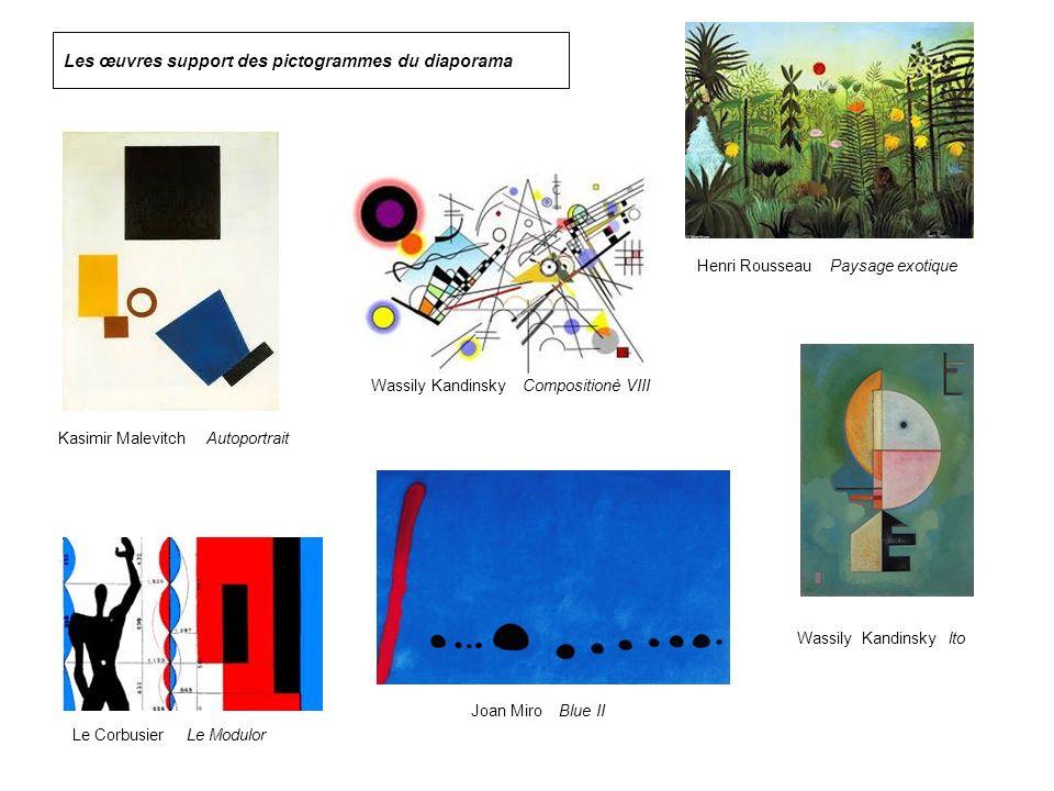 Les œuvres support des pictogrammes du diaporama Le Corbusier Le Modulor Henri Rousseau Paysage exotique Wassily Kandinsky lto Joan Miro Blue II Wassi
