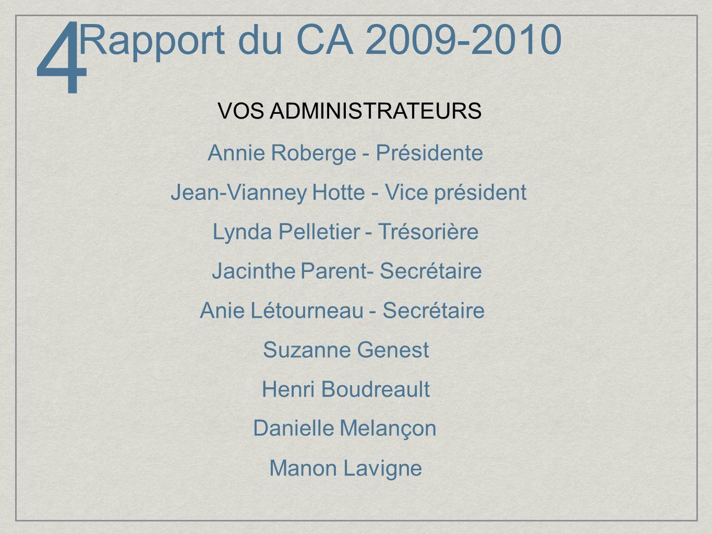 Rapport du CA 2009-2010 4 VOS ADMINISTRATEURS Annie Roberge - Présidente Jean-Vianney Hotte - Vice président Lynda Pelletier - Trésorière Jacinthe Par