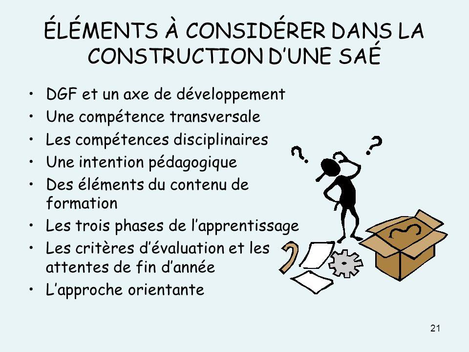 ÉLÉMENTS À CONSIDÉRER DANS LA CONSTRUCTION DUNE SAÉ DGF et un axe de développement Une compétence transversale Les compétences disciplinaires Une inte