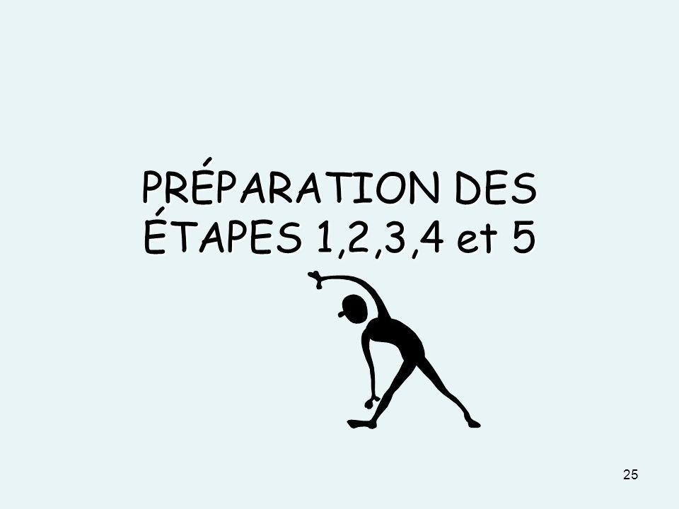PRÉPARATION DES ÉTAPES 1,2,3,4 et 5 25
