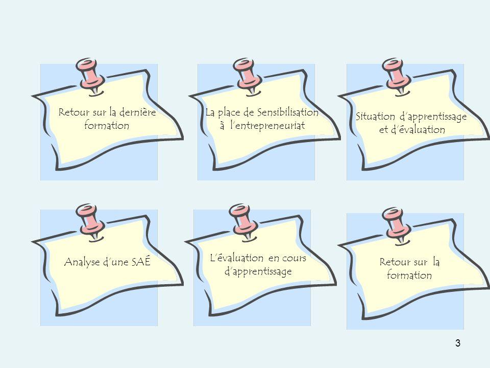 METTRE EN OEUVRE UN PROJET ENTREPRENEURIAL 44 Qualité de sa contribution au projet entrepreneurial ABCD Adéquation entre les actions de mise en œuvre dun projet entrepreneurial ABCD