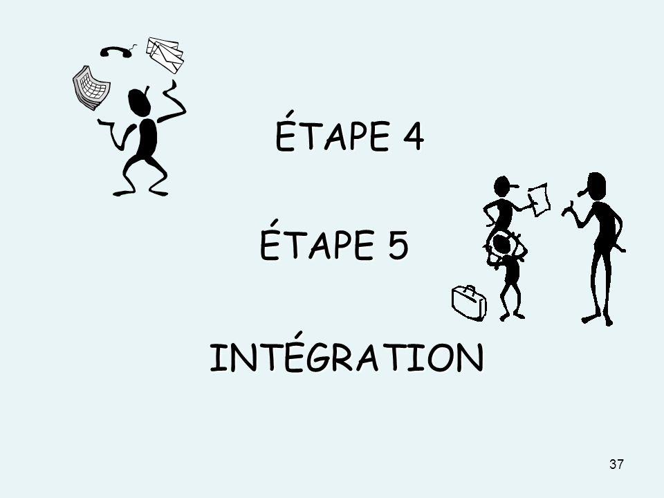 ÉTAPE 4 INTÉGRATION 37 ÉTAPE 5