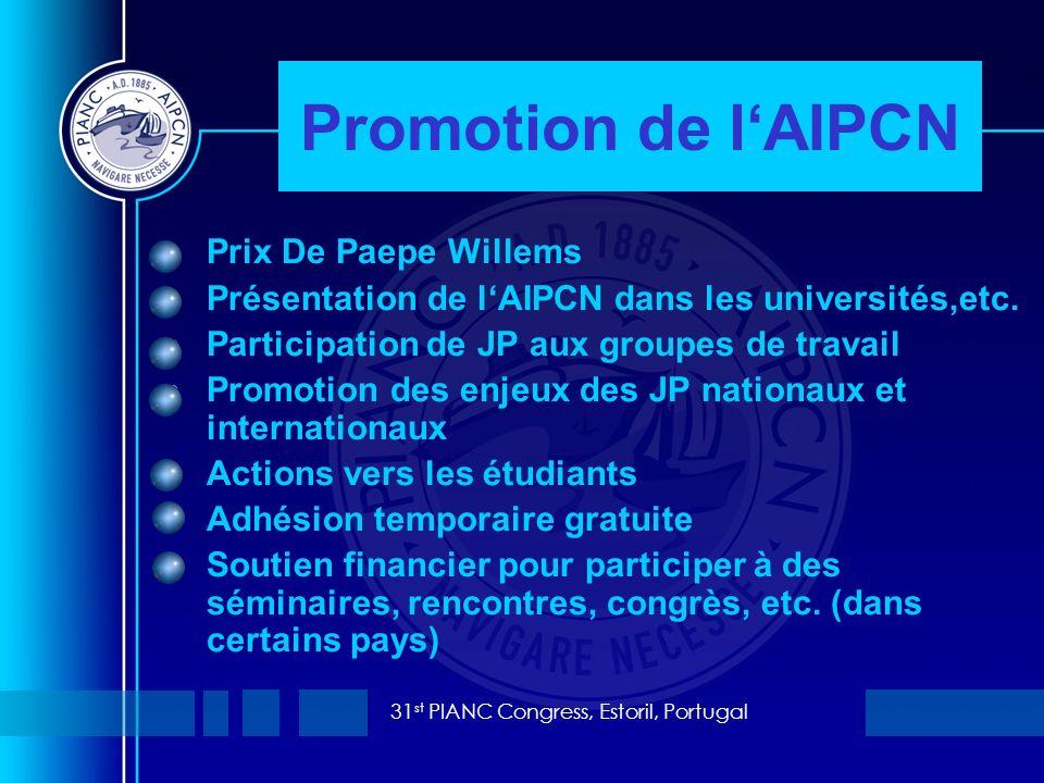 31 st PIANC Congress, Estoril, Portugal Prix De Paepe Willems Présentation de lAIPCN dans les universités,etc. Participation de JP aux groupes de trav