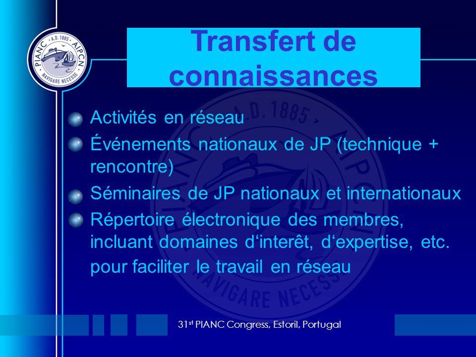 31 st PIANC Congress, Estoril, Portugal Activités en réseau Événements nationaux de JP (technique + rencontre) Séminaires de JP nationaux et internationaux Répertoire électronique des membres, incluant domaines dinterêt, dexpertise, etc.