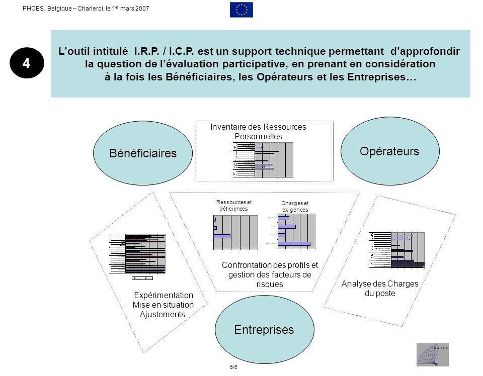 4 Loutil intitulé I.R.P. / I.C.P. est un support technique permettant dapprofondir la question de lévaluation participative, en prenant en considérati