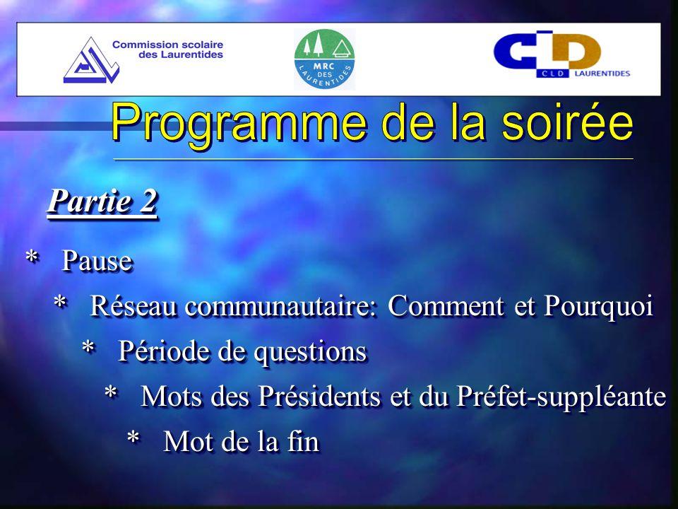 * 1998 – 1999Des commissions scolaires sengagent dans la construction de leur propre réseau de fibres optiques