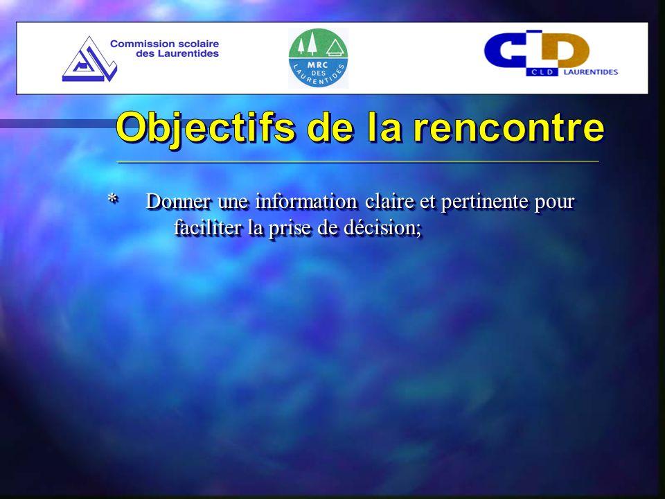 * 1999 – 2000La CSL fait réaliser une étude préliminaire