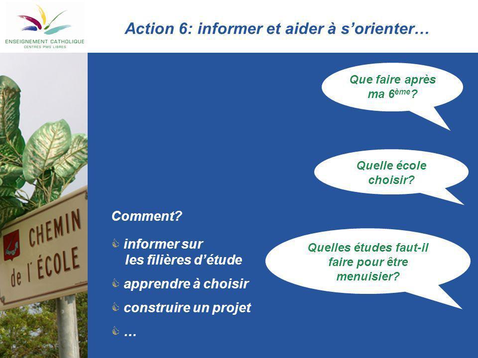 Que faire après ma 6 ème ? Quelle école choisir? Quelles études faut-il faire pour être menuisier? Action 6: informer et aider à sorienter… Comment? i