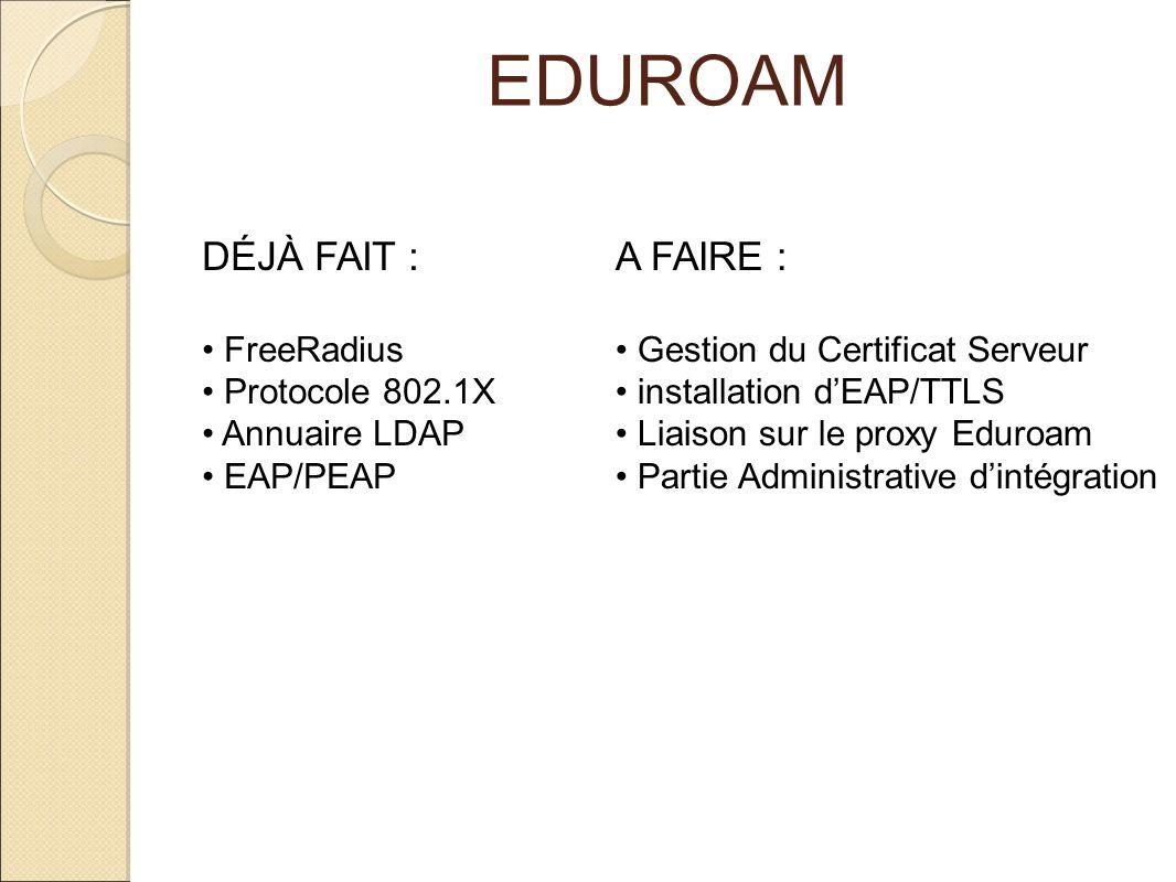 EDUROAM DÉJÀ FAIT : FreeRadius Protocole 802.1X Annuaire LDAP EAP/PEAP A FAIRE : Gestion du Certificat Serveur installation dEAP/TTLS Liaison sur le p