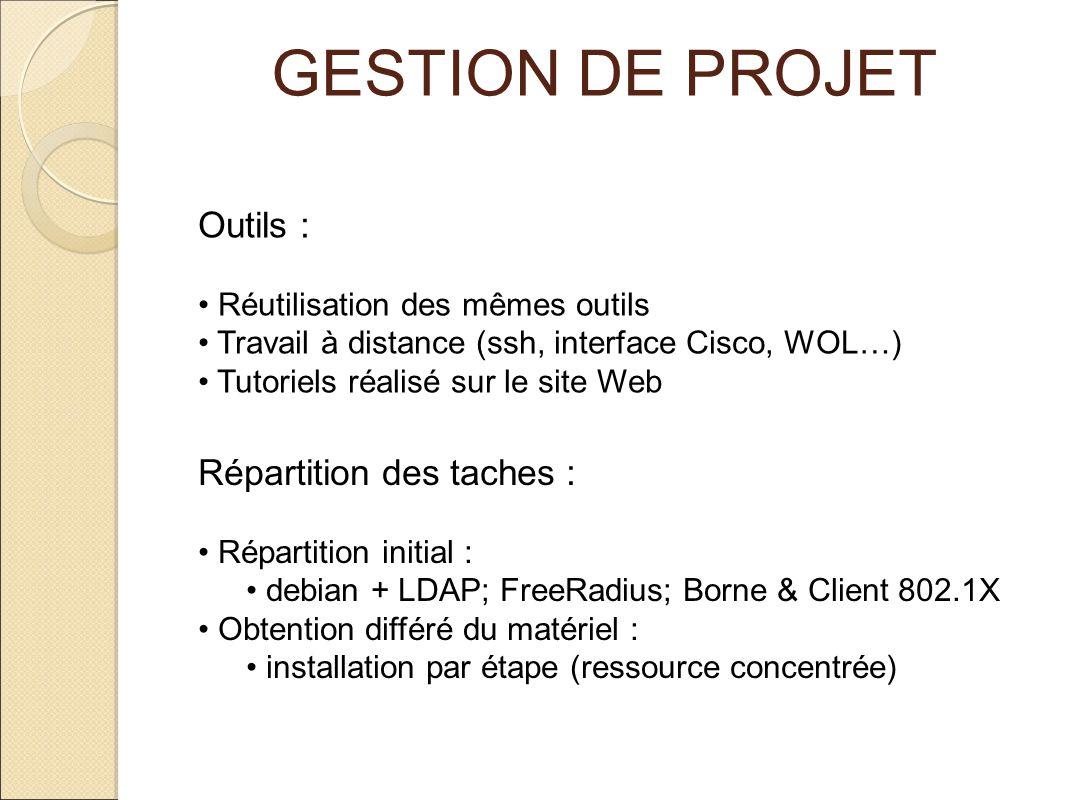 GESTION DE PROJET Outils : Réutilisation des mêmes outils Travail à distance (ssh, interface Cisco, WOL…) Tutoriels réalisé sur le site Web Répartitio