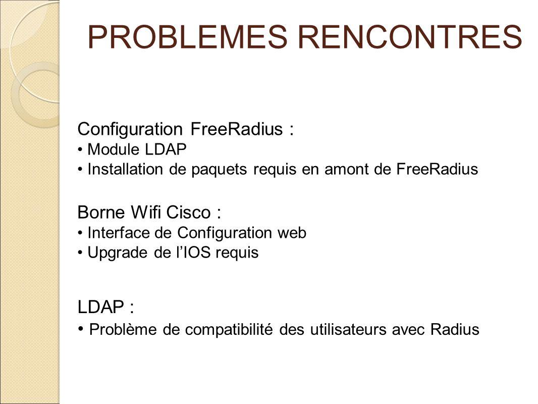 PROBLEMES RENCONTRES Configuration FreeRadius : Module LDAP Installation de paquets requis en amont de FreeRadius Borne Wifi Cisco : Interface de Conf