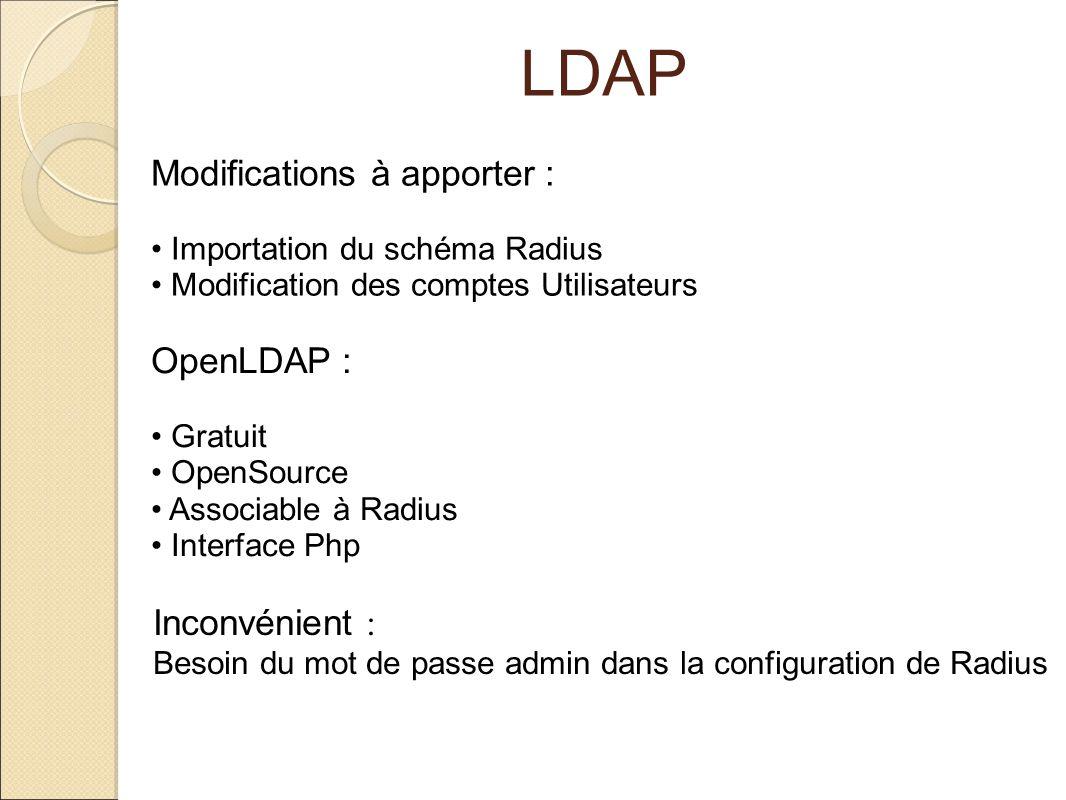 LDAP Exemple dUtilisateur LDAP: dn: uid=uapv8801593,ou=USERS,o=ars,c=fr uid: uapv8801593 cn: Maxime Clemencon sn: Clemencon givenName: Maxime displayName: Maxime Clemencon objectClass: top objectClass: person objectClass: organizationalPerson objectClass: inetOrgPerson objectClass: radiusObjectProfile objectClass: radiusprofile userPassword: testuapv dialupAccess: yes