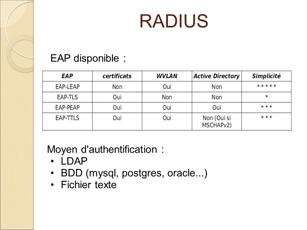 RADIUS EAP disponible : Moyen d'authentification : LDAP BDD (mysql, postgres, oracle...) Fichier texte