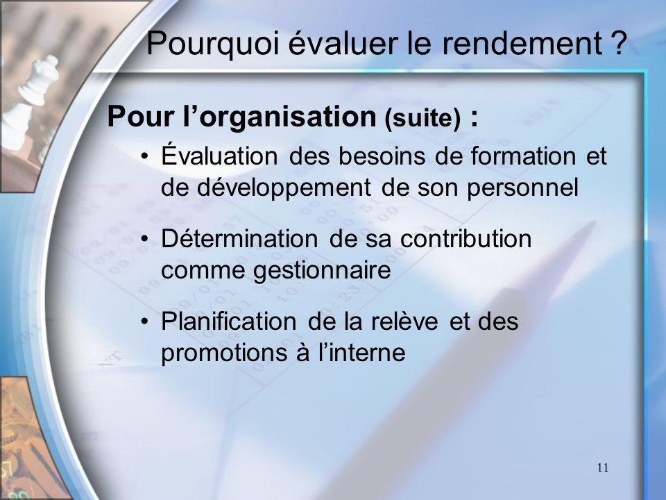 11 Pourquoi évaluer le rendement ? Pour lorganisation (suite) : Évaluation des besoins de formation et de développement de son personnel Détermination