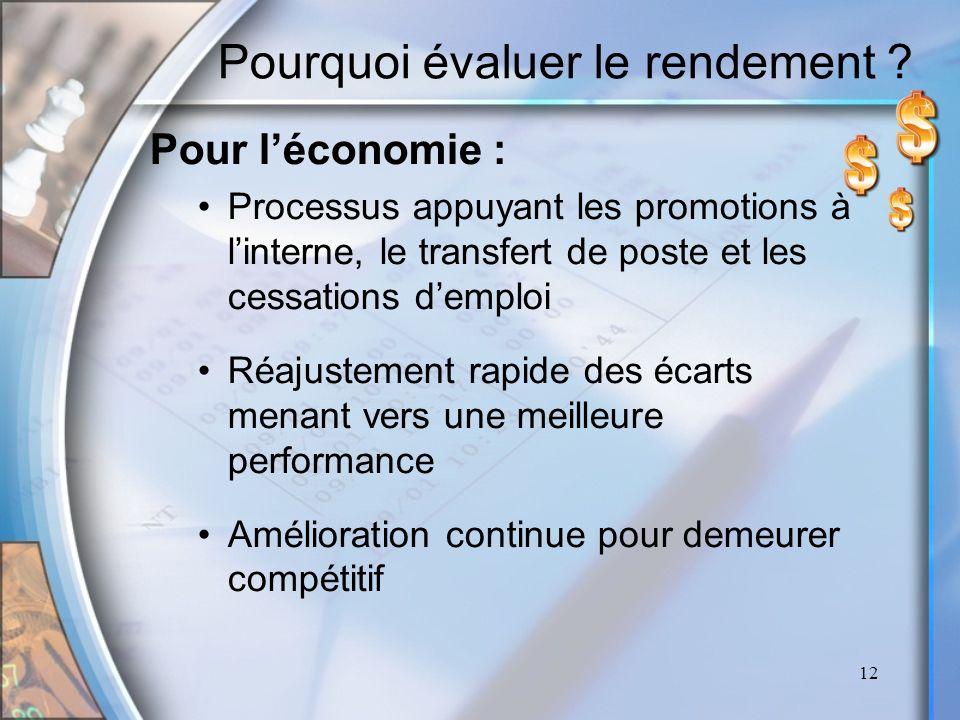 12 Pourquoi évaluer le rendement ? Pour léconomie : Processus appuyant les promotions à linterne, le transfert de poste et les cessations demploi Réaj