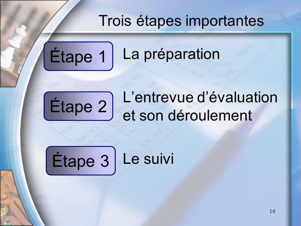 16 Trois étapes importantes La préparation Lentrevue dévaluation et son déroulement Le suivi Étape 1 Étape 2 Étape 3