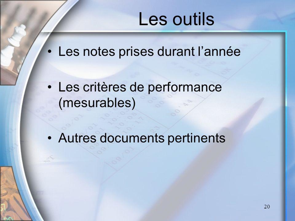 20 Les outils Les notes prises durant lannée Les critères de performance (mesurables) Autres documents pertinents