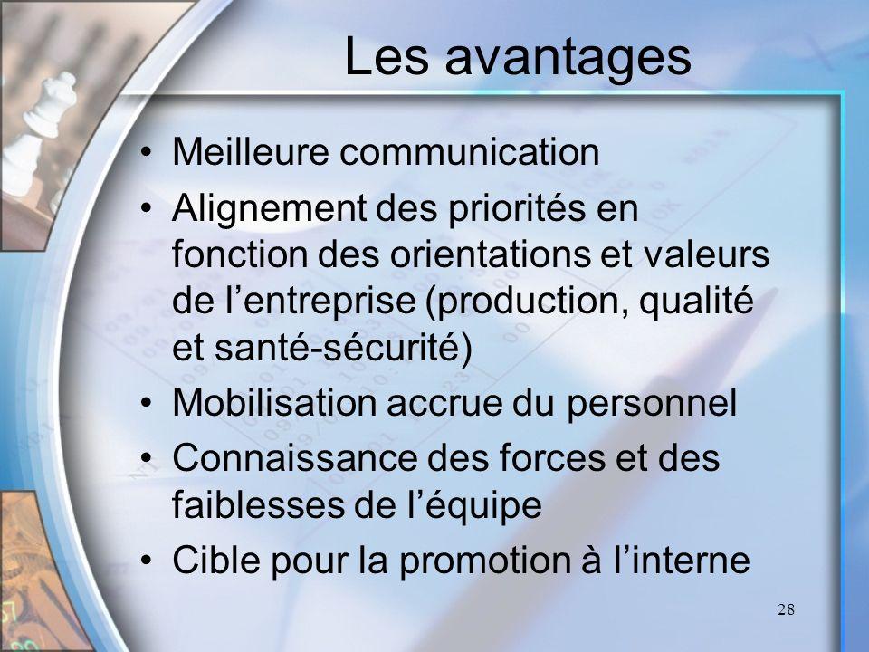 28 Les avantages Meilleure communication Alignement des priorités en fonction des orientations et valeurs de lentreprise (production, qualité et santé