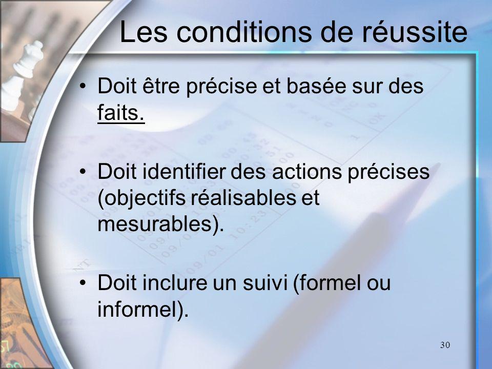 30 Les conditions de réussite Doit être précise et basée sur des faits. Doit identifier des actions précises (objectifs réalisables et mesurables). Do