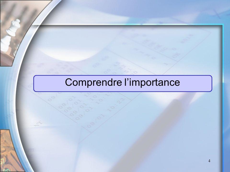 25 Les contraintes exprimées Contraintes exprimées Jme sens mal à laise.
