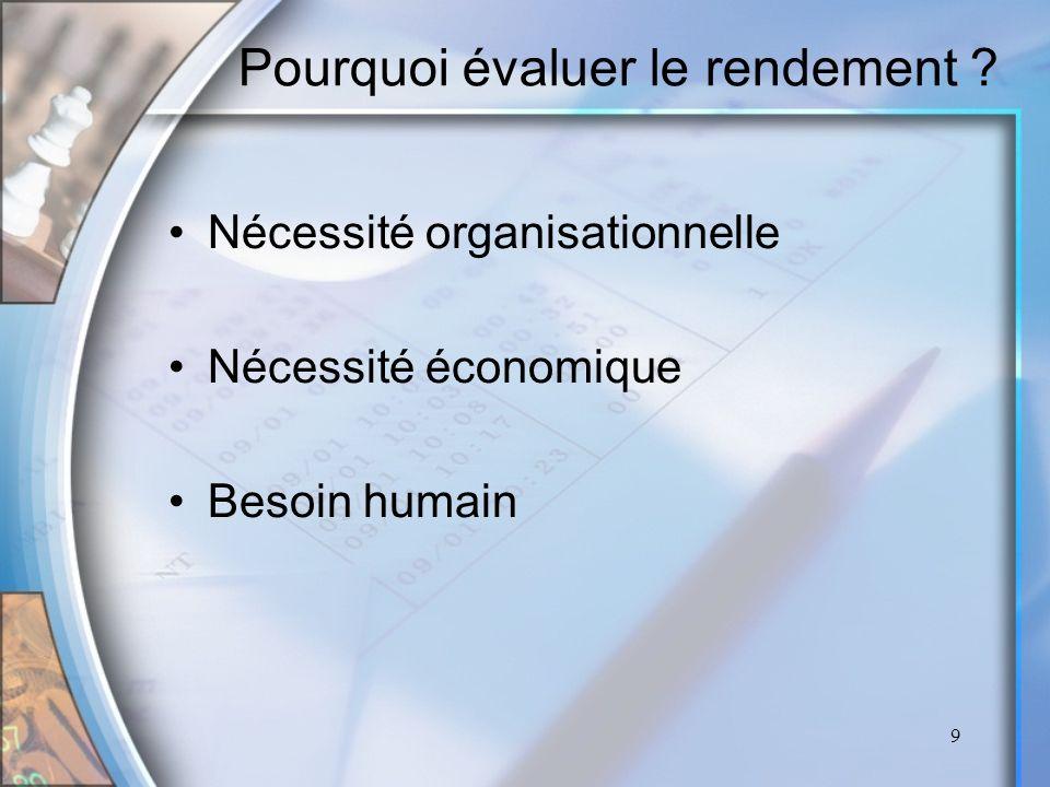 9 Pourquoi évaluer le rendement ? Nécessité organisationnelle Nécessité économique Besoin humain