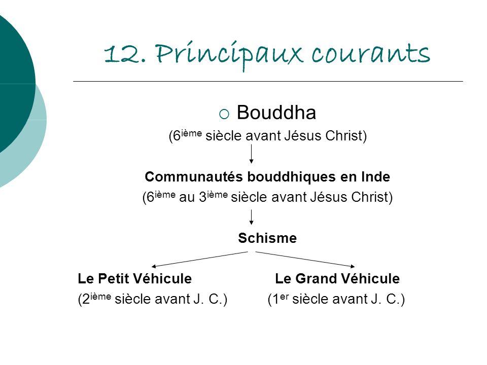 12. Principaux courants Bouddha (6 ième siècle avant Jésus Christ) Communautés bouddhiques en Inde (6 ième au 3 ième siècle avant Jésus Christ) Schism