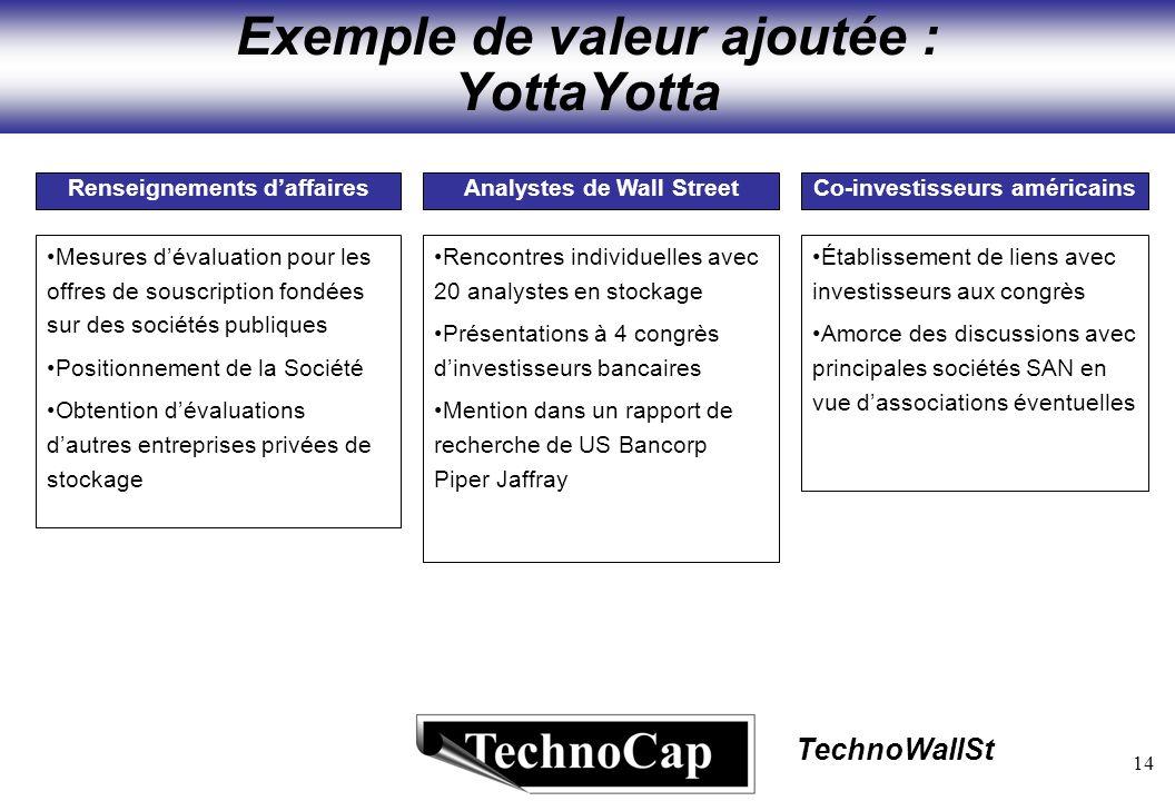 14 TechnoWallSt Exemple de valeur ajoutée : YottaYotta Analystes de Wall Street Rencontres individuelles avec 20 analystes en stockage Présentations à