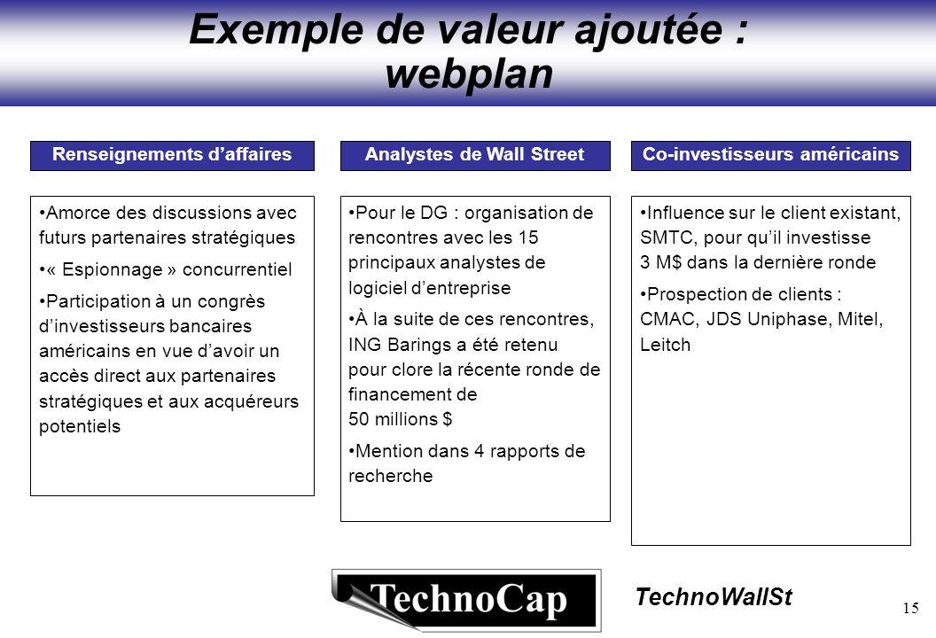15 TechnoWallSt Exemple de valeur ajoutée : webplan Pour le DG : organisation de rencontres avec les 15 principaux analystes de logiciel dentreprise À