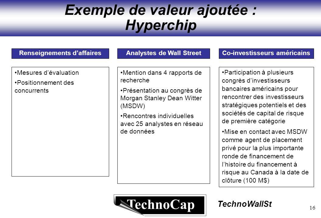 16 TechnoWallSt Exemple de valeur ajoutée : Hyperchip Mention dans 4 rapports de recherche Présentation au congrès de Morgan Stanley Dean Witter (MSDW