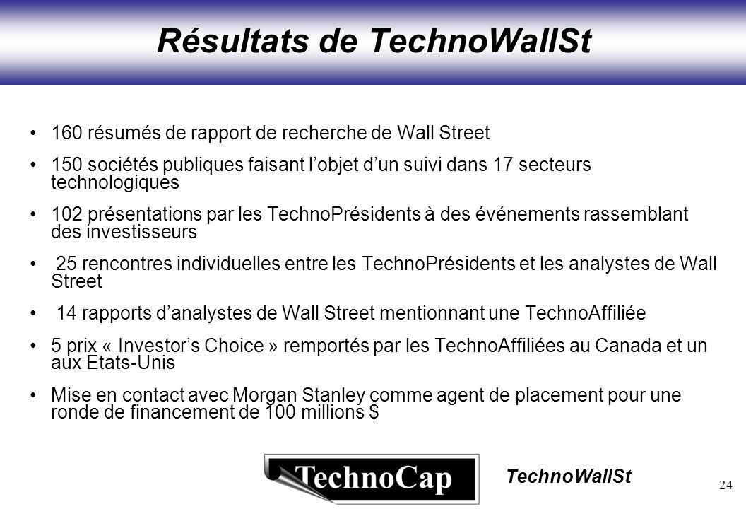 24 TechnoWallSt Résultats de TechnoWallSt 160 résumés de rapport de recherche de Wall Street 150 sociétés publiques faisant lobjet dun suivi dans 17 secteurs technologiques 102 présentations par les TechnoPrésidents à des événements rassemblant des investisseurs 25 rencontres individuelles entre les TechnoPrésidents et les analystes de Wall Street 14 rapports danalystes de Wall Street mentionnant une TechnoAffiliée 5 prix « Investors Choice » remportés par les TechnoAffiliées au Canada et un aux Etats-Unis Mise en contact avec Morgan Stanley comme agent de placement pour une ronde de financement de 100 millions $