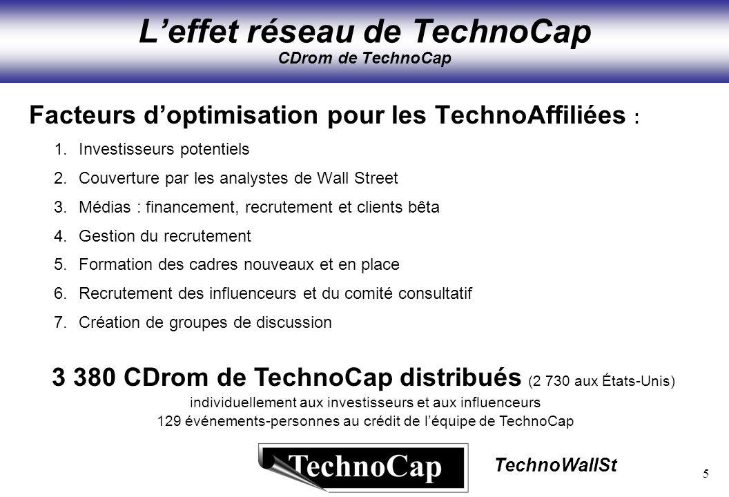 5 TechnoWallSt Leffet réseau de TechnoCap CDrom de TechnoCap Facteurs doptimisation pour les TechnoAffiliées : 1.Investisseurs potentiels 2.Couverture