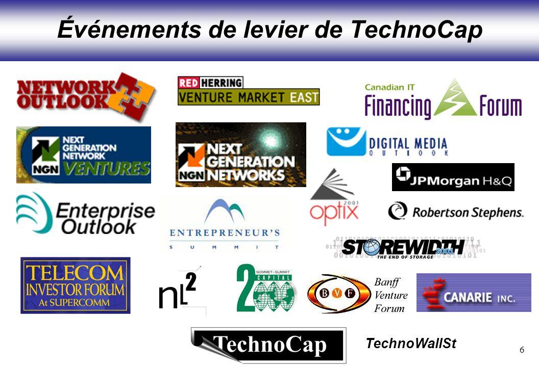 6 TechnoWallSt Événements de levier de TechnoCap