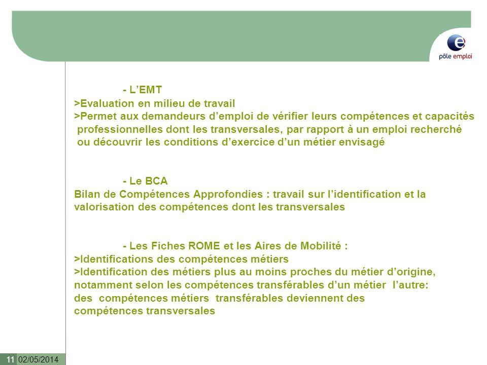 02/05/2014 11 - LEMT >Evaluation en milieu de travail >Permet aux demandeurs demploi de vérifier leurs compétences et capacités professionnelles dont