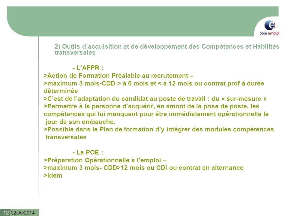 02/05/2014 12 2) Outils dacquisition et de développement des Compétences et Habilités transversales - LAFPR : >Action de Formation Préalable au recrut