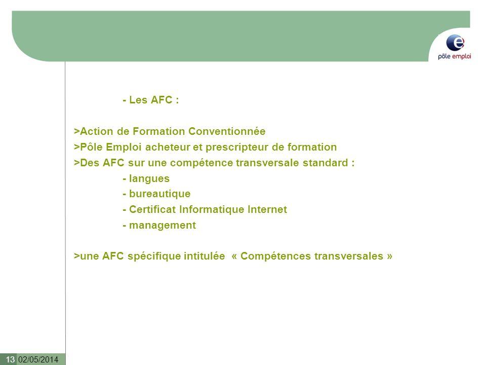 02/05/2014 13 - Les AFC : >Action de Formation Conventionnée >Pôle Emploi acheteur et prescripteur de formation >Des AFC sur une compétence transversa