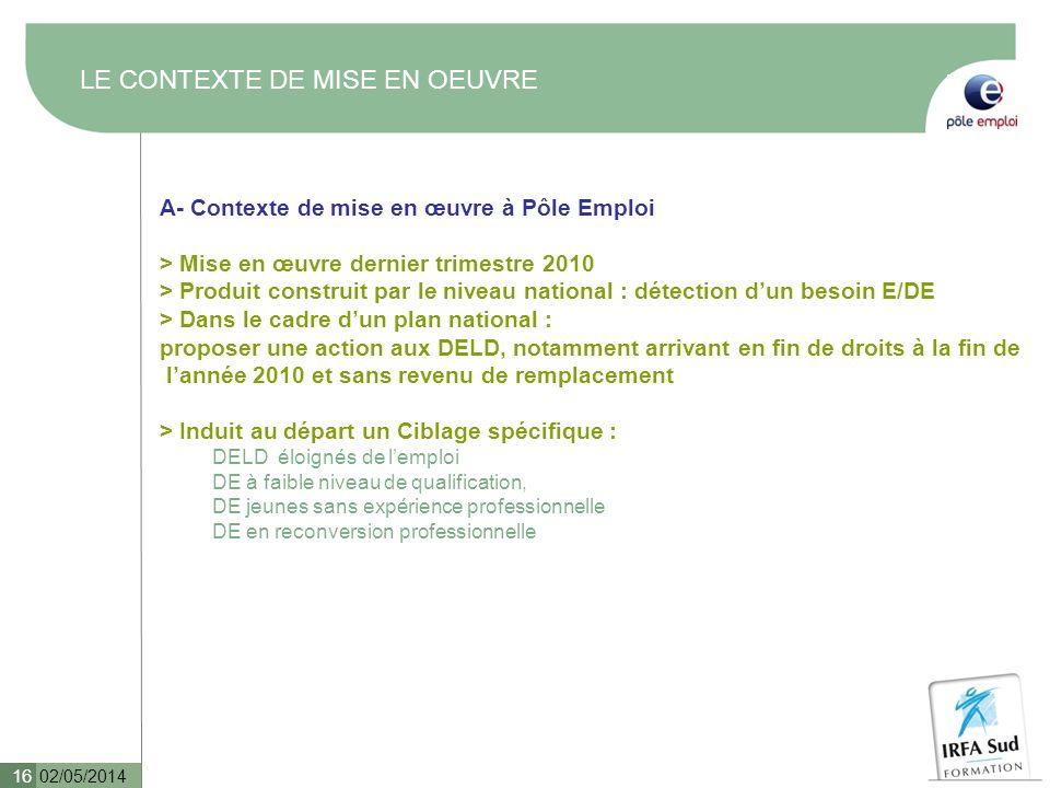LE CONTEXTE DE MISE EN OEUVRE 02/05/2014 16 A- Contexte de mise en œuvre à Pôle Emploi > Mise en œuvre dernier trimestre 2010 > Produit construit par