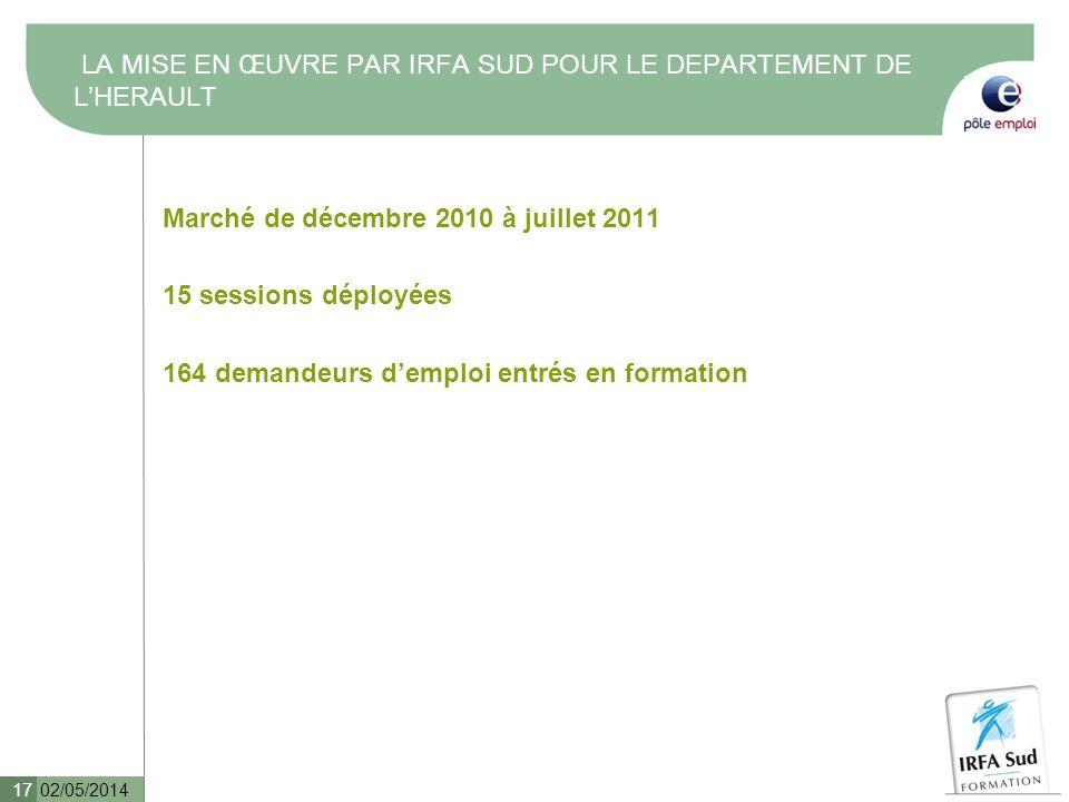 LA MISE EN ŒUVRE PAR IRFA SUD POUR LE DEPARTEMENT DE LHERAULT Marché de décembre 2010 à juillet 2011 15 sessions déployées 164 demandeurs demploi entr