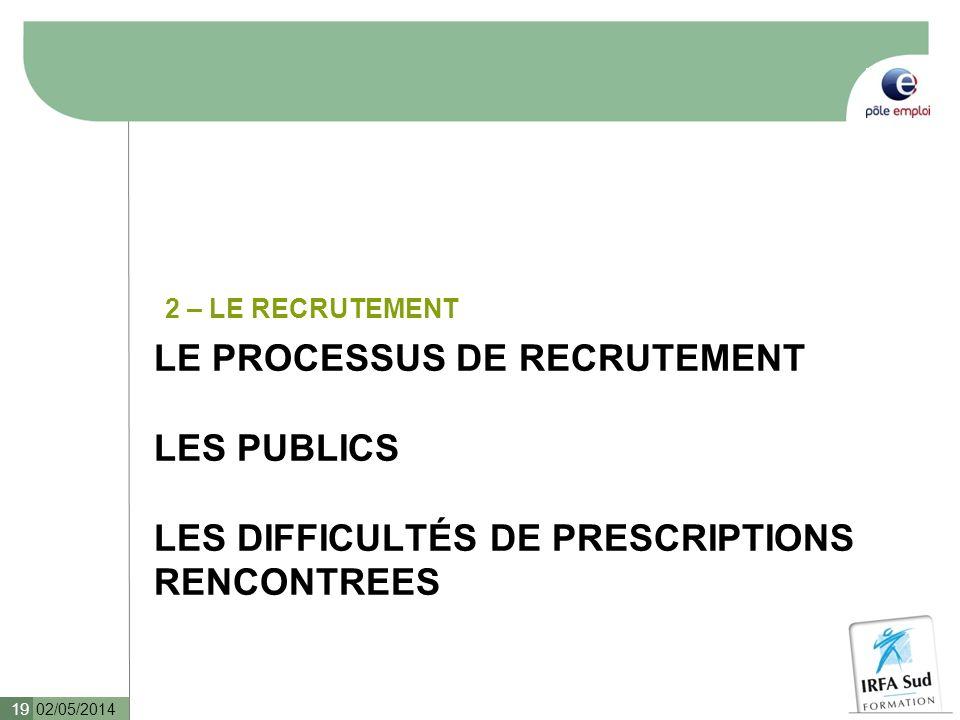 LE PROCESSUS DE RECRUTEMENT LES PUBLICS LES DIFFICULTÉS DE PRESCRIPTIONS RENCONTREES 2 – LE RECRUTEMENT 02/05/2014 19