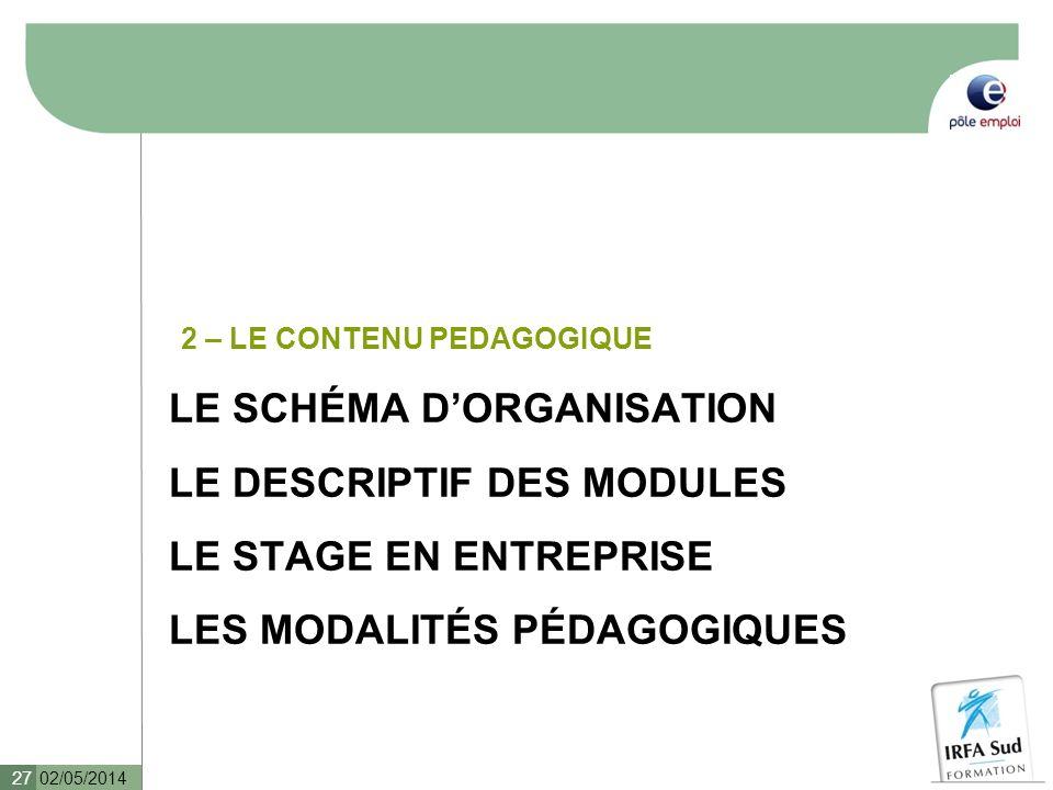 LE SCHÉMA DORGANISATION LE DESCRIPTIF DES MODULES LE STAGE EN ENTREPRISE LES MODALITÉS PÉDAGOGIQUES 2 – LE CONTENU PEDAGOGIQUE 02/05/2014 27