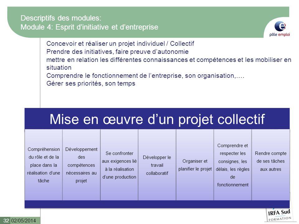 Concevoir et réaliser un projet individuel / Collectif Prendre des initiatives, faire preuve dautonomie mettre en relation les différentes connaissanc